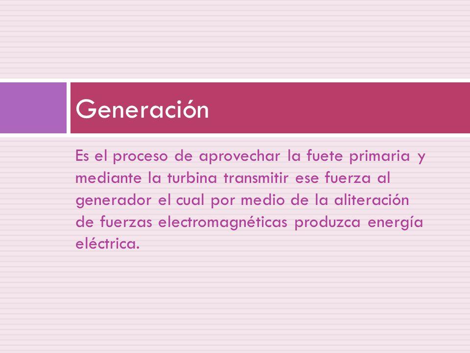 Es el proceso de aprovechar la fuete primaria y mediante la turbina transmitir ese fuerza al generador el cual por medio de la aliteración de fuerzas
