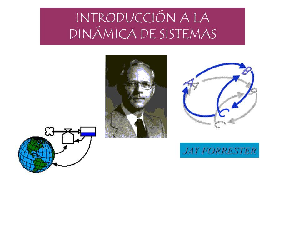 Modelos dinámicos Los modelos dinámicos son una representación de la conducta dinámica de un sistema, Mientras un modelo estático involucra la aplicación de una sola ecuación, los modelos dinámicos, por otro lado, son reiterativos.