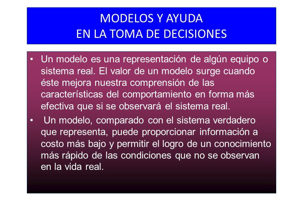 MODELOS Y AYUDA EN LA TOMA DE DECISIONES Un modelo es una representación de algún equipo o sistema real. El valor de un modelo surge cuando éste mejor