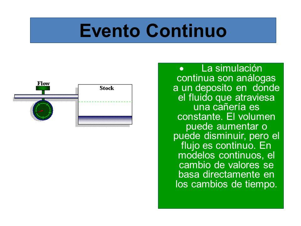 Evento Continuo La simulación continua son análogas a un deposito en donde el fluido que atraviesa una cañería es constante. El volumen puede aumentar