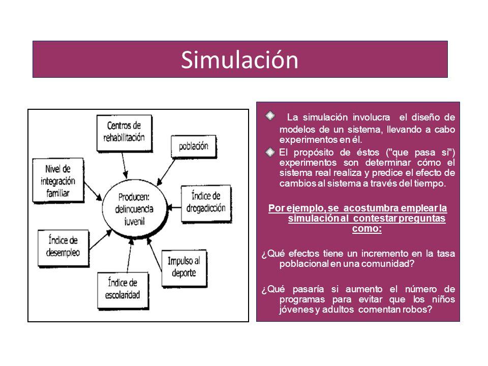 Simulación La simulación involucra el diseño de modelos de un sistema, llevando a cabo experimentos en él. El propósito de éstos (