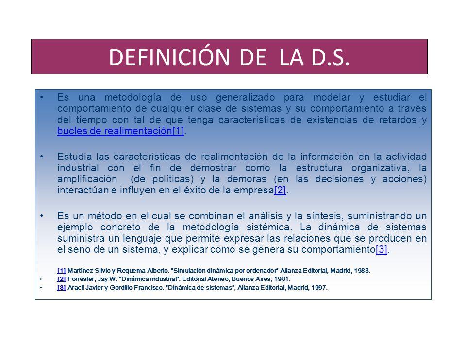 DEFINICIÓN DE LA D.S. Es una metodología de uso generalizado para modelar y estudiar el comportamiento de cualquier clase de sistemas y su comportamie