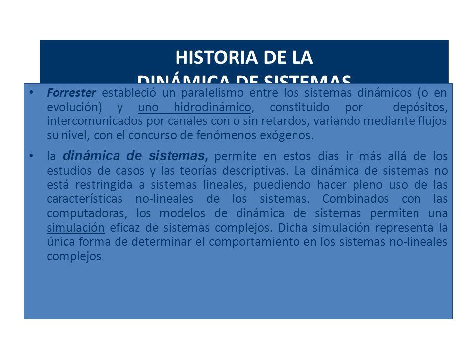 HISTORIA DE LA DINÁMICA DE SISTEMAS Forrester estableció un paralelismo entre los sistemas dinámicos (o en evolución) y uno hidrodinámico, constituido