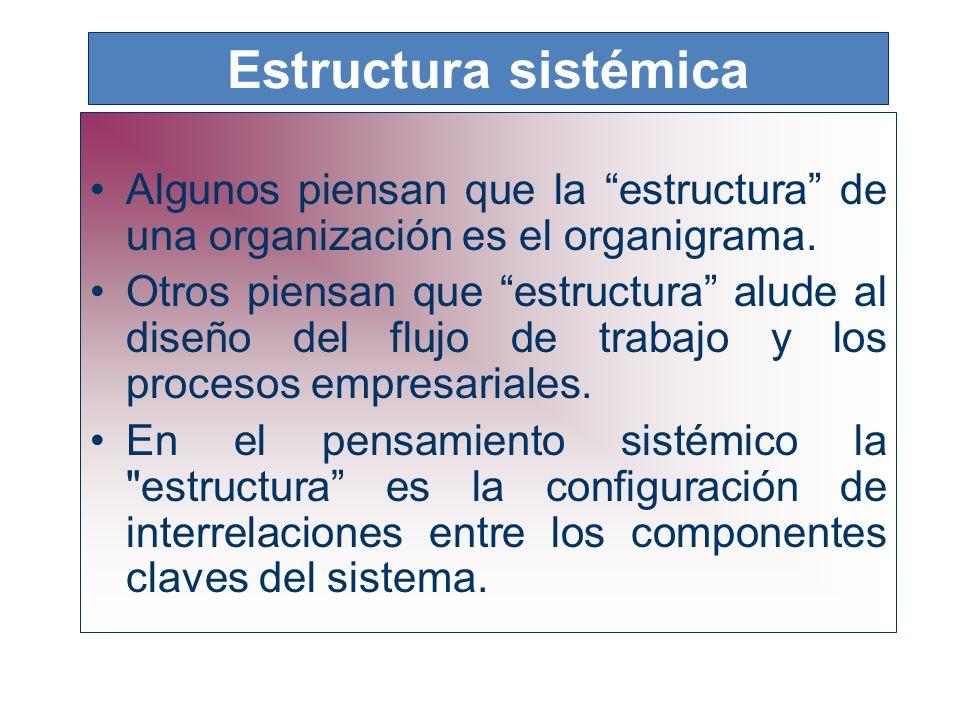 Estructura sistémica Algunos piensan que la estructura de una organización es el organigrama. Otros piensan que estructura alude al diseño del flujo d