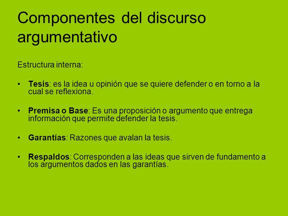 Componentes del discurso argumentativo Estructura interna: Tesis: es la idea u opinión que se quiere defender o en torno a la cual se reflexiona. Prem