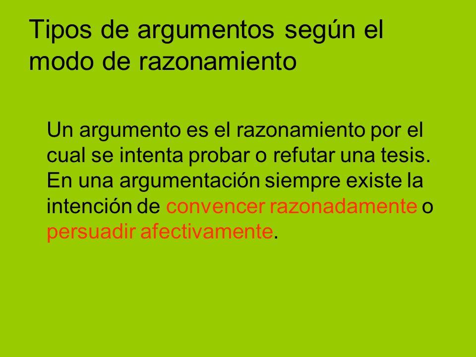 Tipos de argumentos según el modo de razonamiento Un argumento es el razonamiento por el cual se intenta probar o refutar una tesis.