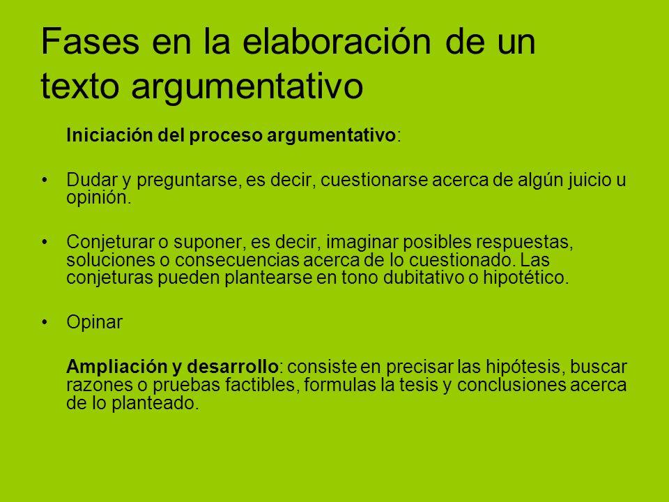 Fases en la elaboración de un texto argumentativo Iniciación del proceso argumentativo: Dudar y preguntarse, es decir, cuestionarse acerca de algún juicio u opinión.