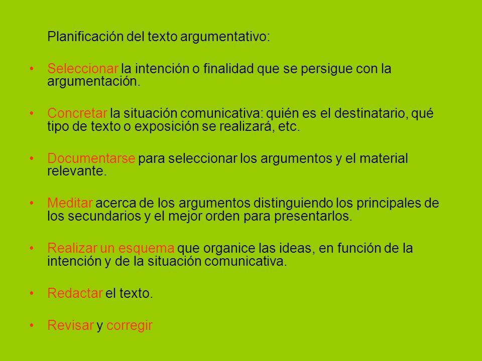 Planificación del texto argumentativo: Seleccionar la intención o finalidad que se persigue con la argumentación. Concretar la situación comunicativa: