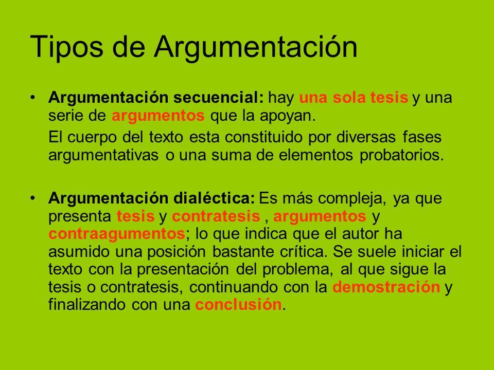 Tipos de Argumentación Argumentación secuencial: hay una sola tesis y una serie de argumentos que la apoyan. El cuerpo del texto esta constituido por