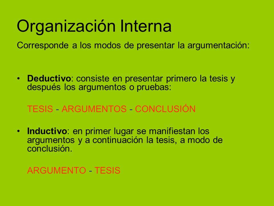 Organización Interna Corresponde a los modos de presentar la argumentación: Deductivo: consiste en presentar primero la tesis y después los argumentos o pruebas: TESIS - ARGUMENTOS - CONCLUSIÓN Inductivo: en primer lugar se manifiestan los argumentos y a continuación la tesis, a modo de conclusión.