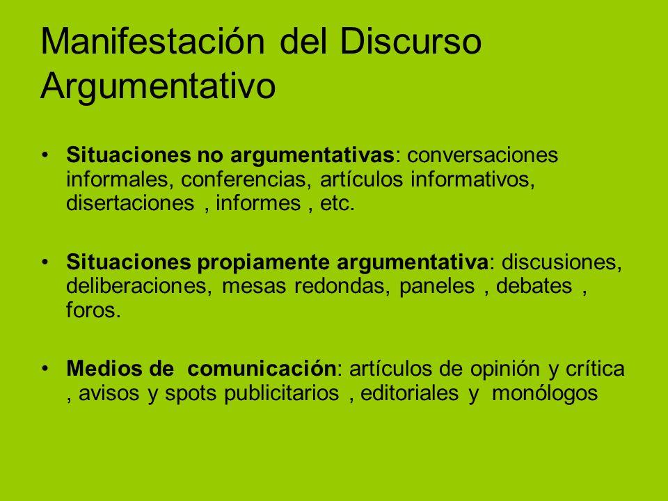 Manifestación del Discurso Argumentativo Situaciones no argumentativas: conversaciones informales, conferencias, artículos informativos, disertaciones, informes, etc.