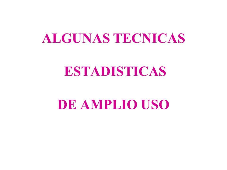 Nuevas tendencias de la Estadística: 1.Resultados, publicaciones, investiga- ciones Multivariadas.