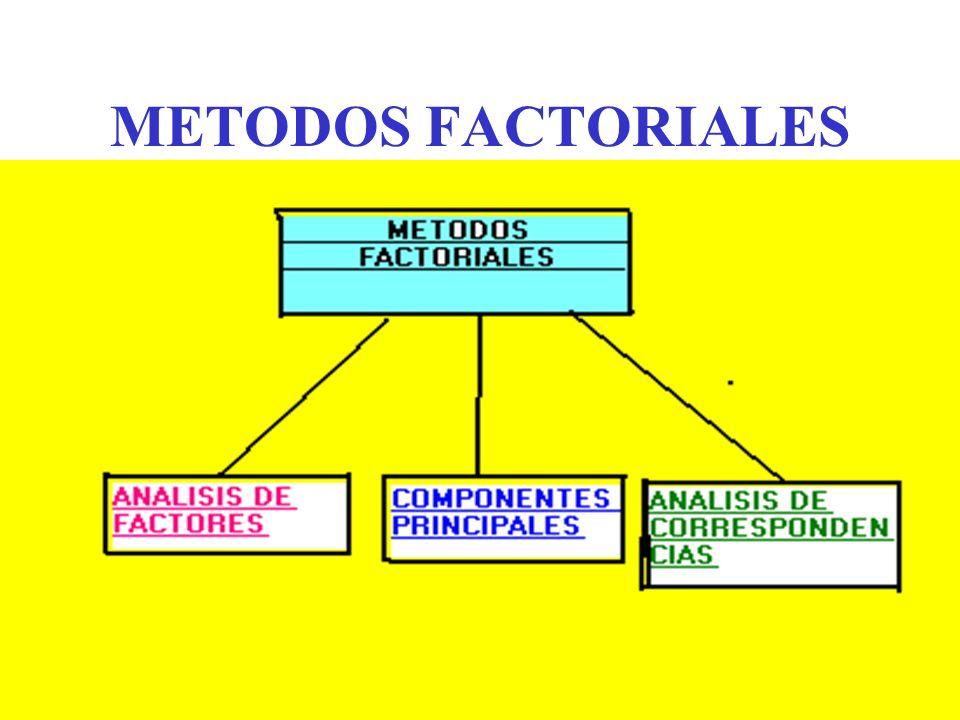 METODOS DE PRONOSTICO