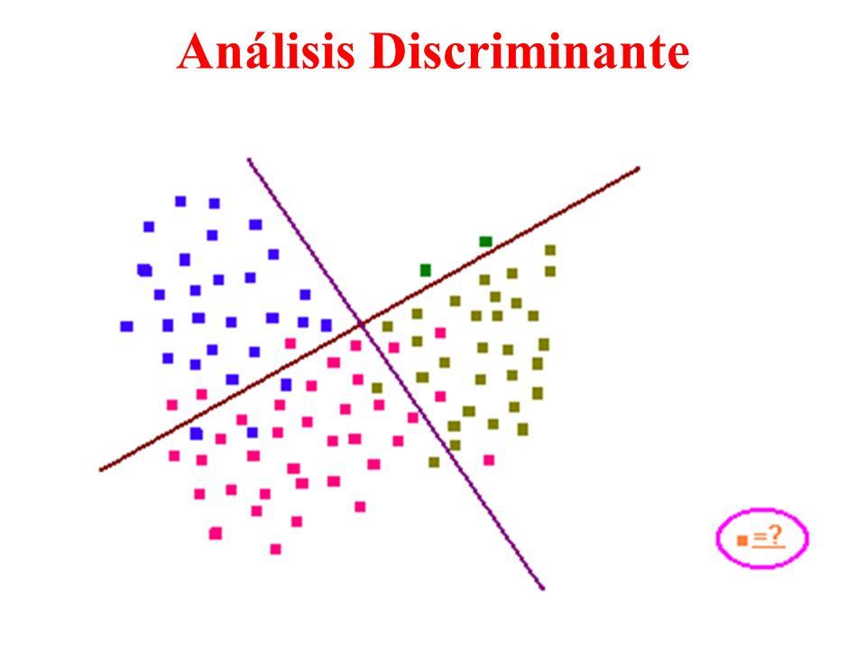 Análisis de Correlación Canónica
