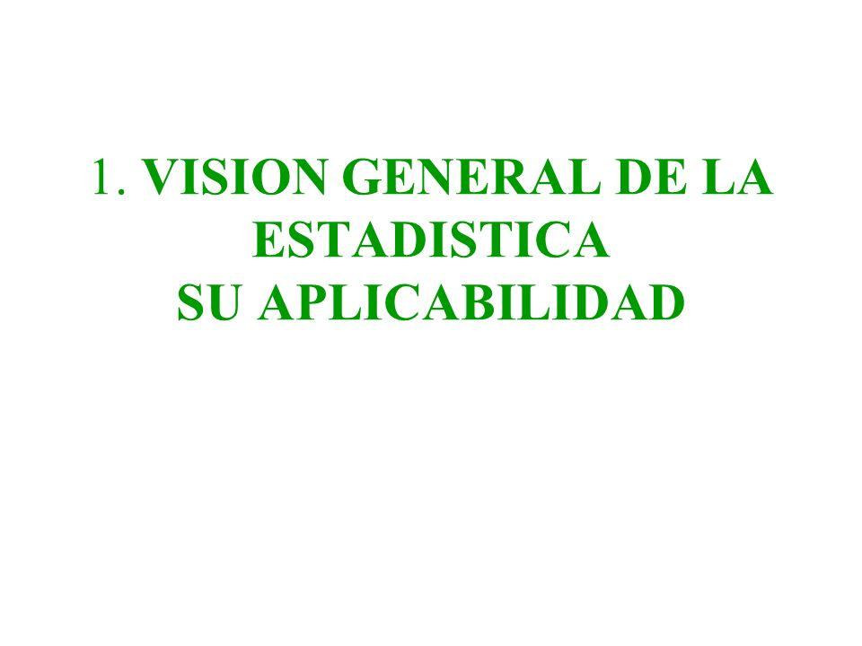 DOS GRANDES TEMAS: 1. PANORAMA GENERAL DE LA ESTADISTICA: IMPORTANCIA Y APLICABILIDAD DE DIVERSAS TECNICAS 2. IDEAS E INQUIETUES ACERCA DE LA ENSEÑANZ