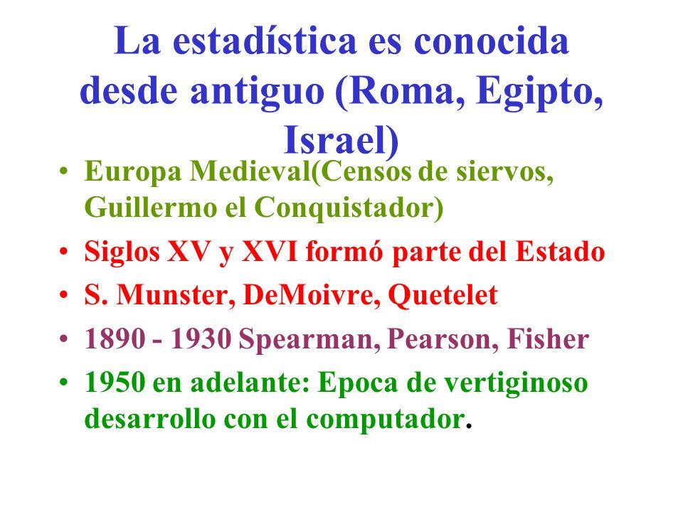 1. VISION GENERAL DE LA ESTADISTICA SU APLICABILIDAD