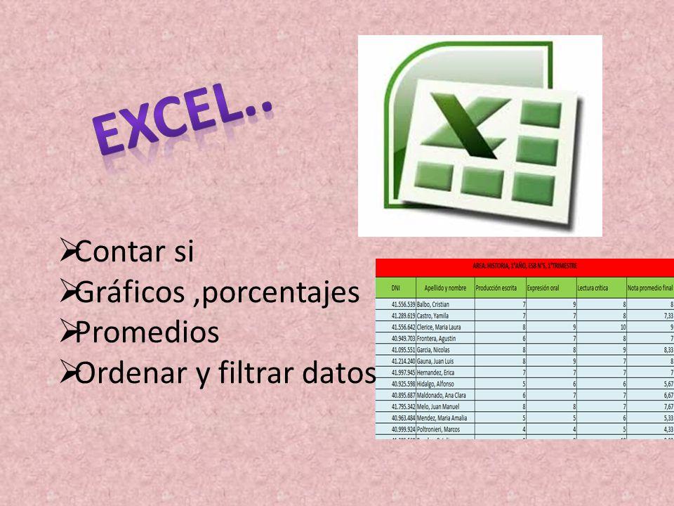 Contar si Gráficos,porcentajes Promedios Ordenar y filtrar datos