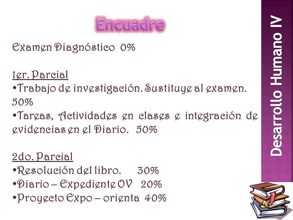 Examen Diagnóstico 0% 1er. Parcial Trabajo de investigación. Sustituye al examen. 50% Tareas, Actividades en clases e integración de evidencias en el