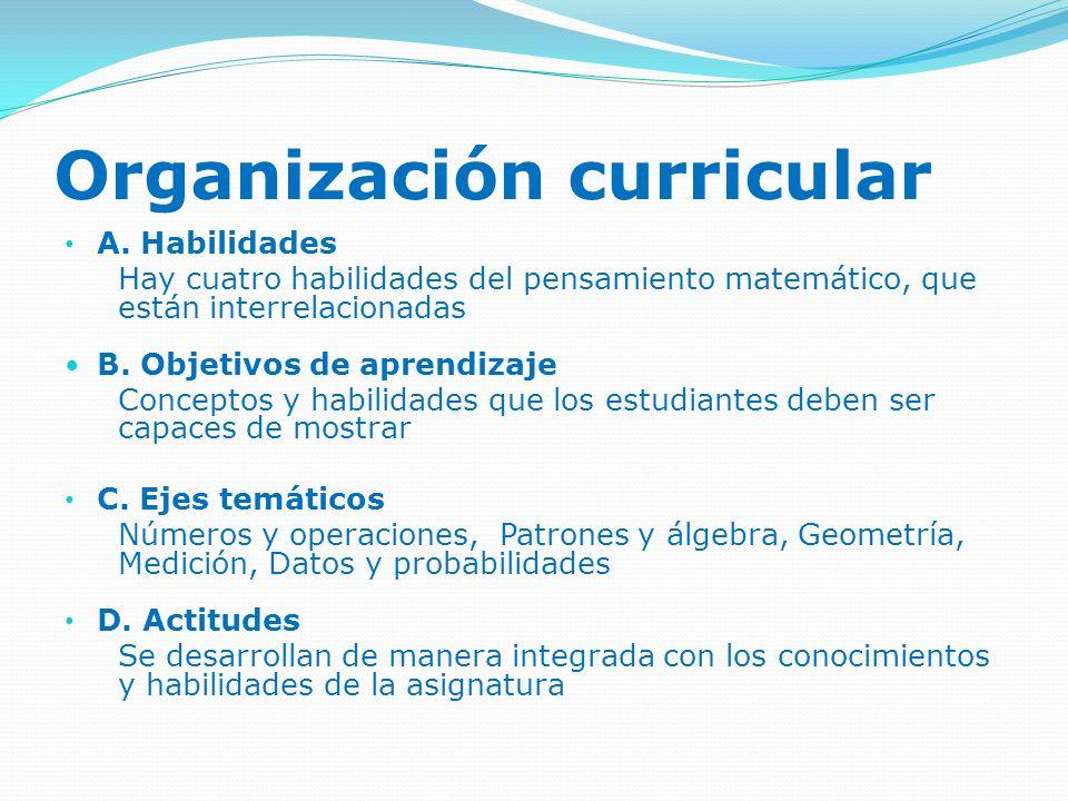 Organización curricular A. Habilidades Hay cuatro habilidades del pensamiento matemático, que están interrelacionadas B. Objetivos de aprendizaje Conc