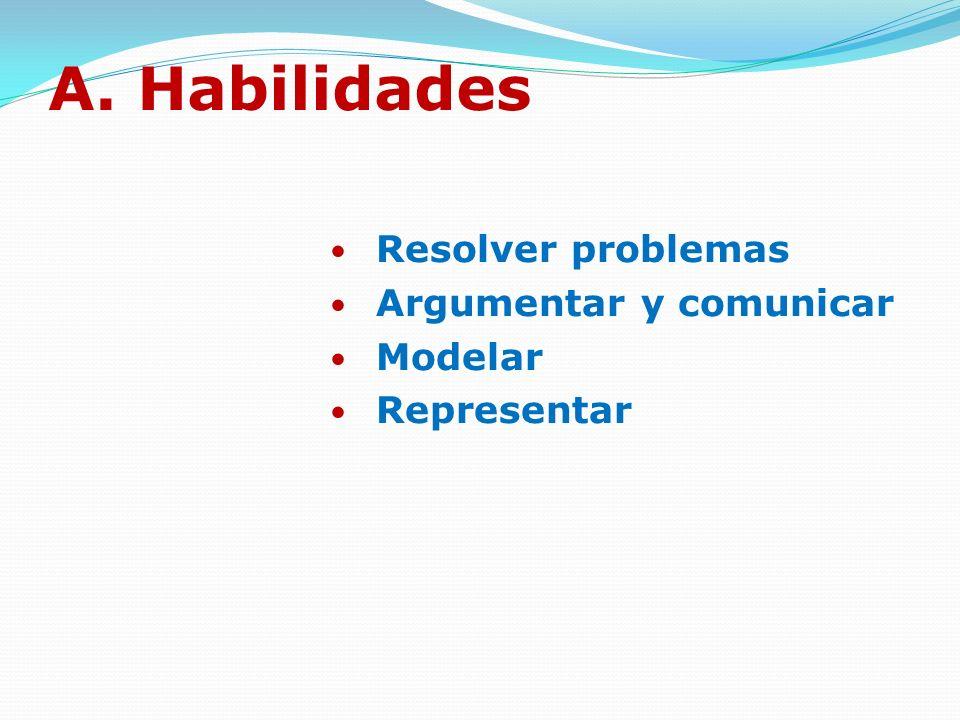 A. Habilidades Resolver problemas Argumentar y comunicar Modelar Representar
