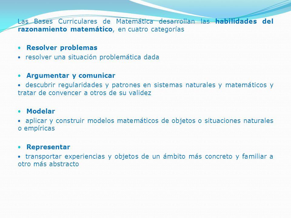 Las Bases Curriculares de Matemática desarrollan las habilidades del razonamiento matemático, en cuatro categorías Resolver problemas resolver una sit
