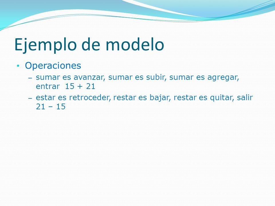Ejemplo de un objetivo de aprendizaje del eje de Números y operaciones de 3º básico OA 8: Demostrar que comprende las tablas de multiplicar hasta 10 de manera progresiva: usando representaciones concretas y pictóricas expresando una multiplicación como una adición de sumandos iguales 5 + 5 + 5 3 por 5 usando la distributividad como estrategia para construir las tablas hasta el 10 EJEMPLO: 3 x 5 = (2 + 1) x 5 = 2 x 5 + 1 x 5 aplicando los resultados de las tablas de multiplicación hasta 10x10, sin realizar cálculos resolviendo problemas que involucren las tablas aprendidas hasta el 10