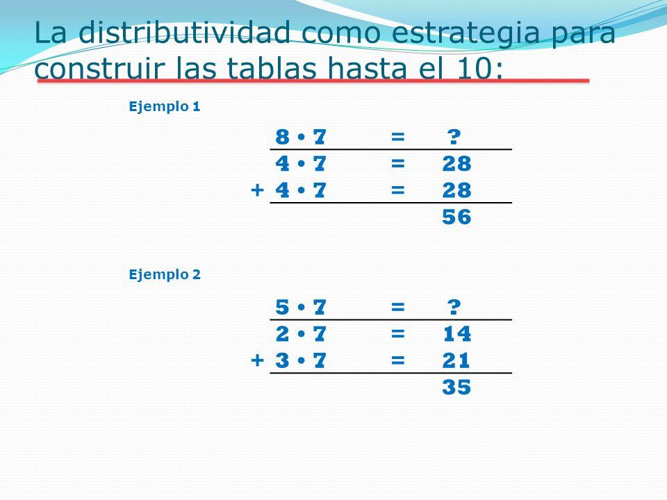 La distributividad como estrategia para construir las tablas hasta el 10: Ejemplo 1 8 7= ? 4 7=28 +4 7=28 56 Ejemplo 2 5 7= ? 2 7=14 +3 7=21 35