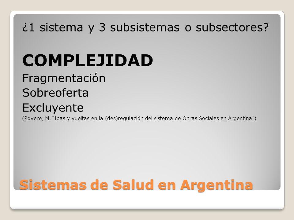 Sistemas de Salud en Argentina ¿1 sistema y 3 subsistemas o subsectores? COMPLEJIDAD Fragmentación Sobreoferta Excluyente (Rovere, M. Idas y vueltas e