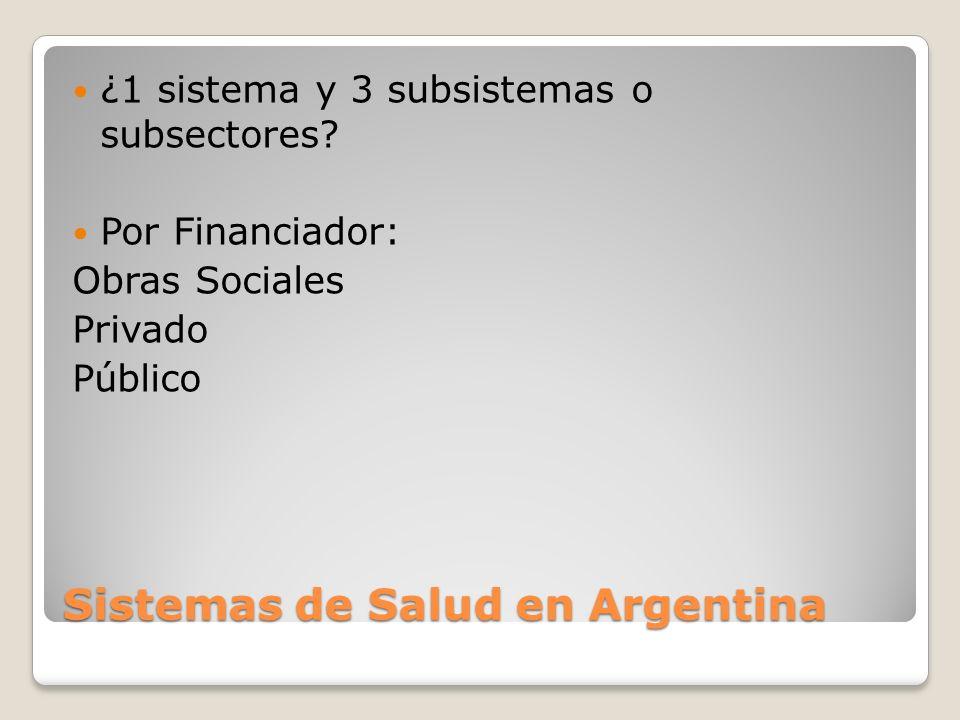 Sistemas de Salud en Argentina ¿1 sistema y 3 subsistemas o subsectores? Por Financiador: Obras Sociales Privado Público