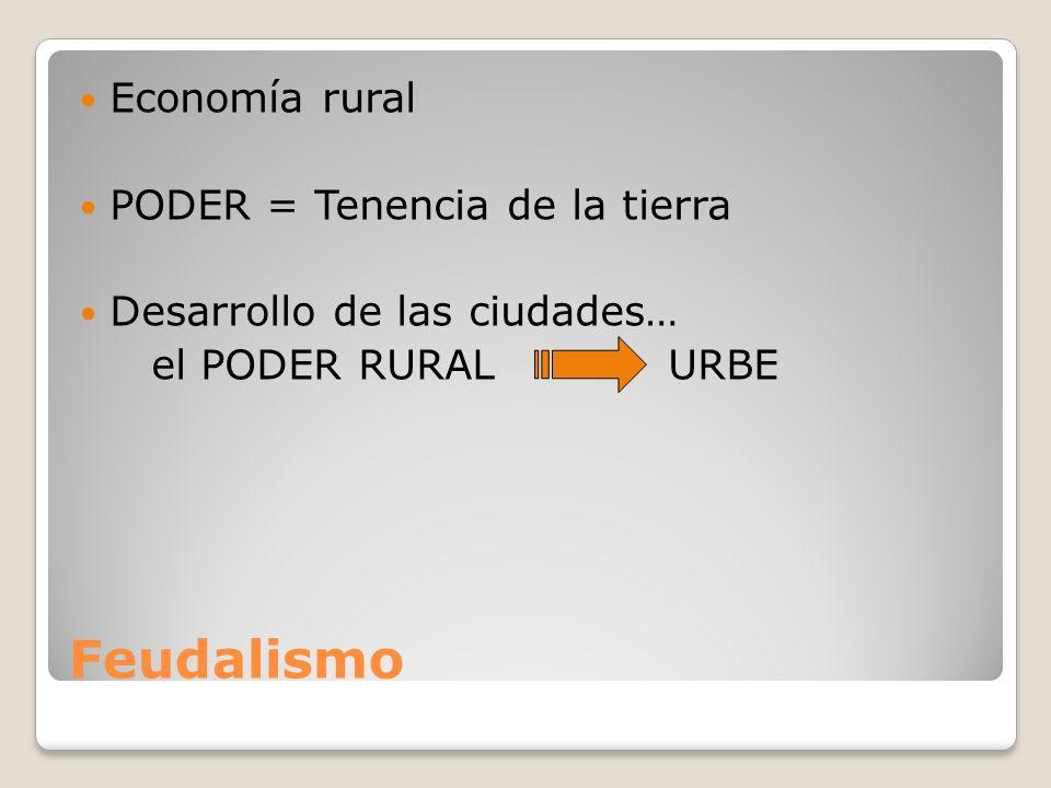 Feudalismo Economía rural PODER = Tenencia de la tierra Desarrollo de las ciudades… el PODER RURAL URBE