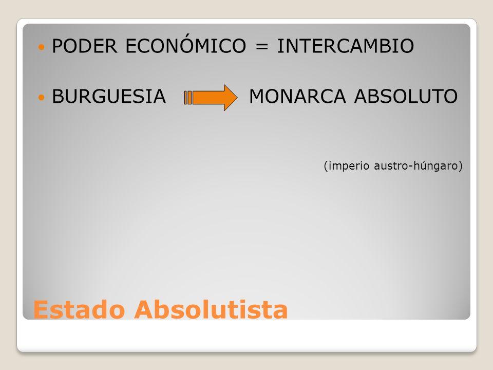 Estado Absolutista PODER ECONÓMICO = INTERCAMBIO BURGUESIA MONARCA ABSOLUTO (imperio austro-húngaro)