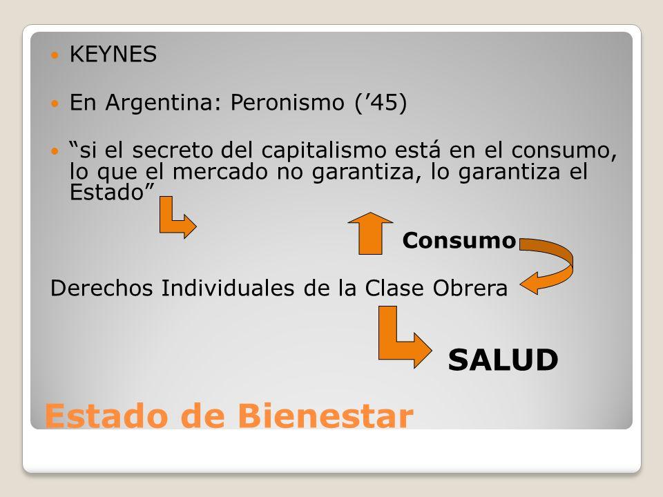 Estado de Bienestar KEYNES En Argentina: Peronismo (45) si el secreto del capitalismo está en el consumo, lo que el mercado no garantiza, lo garantiza