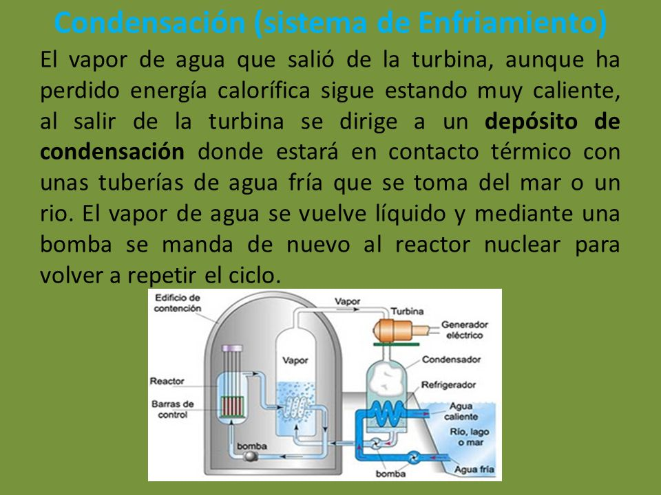 Condensación (sistema de Enfriamiento) El vapor de agua que salió de la turbina, aunque ha perdido energía calorífica sigue estando muy caliente, al s