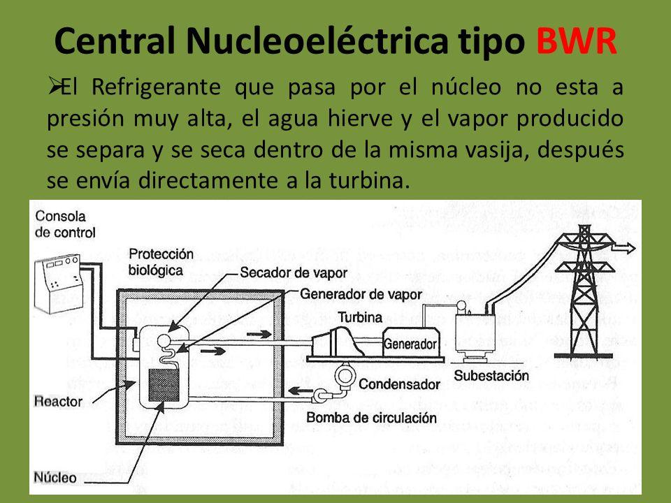 Central Nucleoeléctrica tipo BWR El Refrigerante que pasa por el núcleo no esta a presión muy alta, el agua hierve y el vapor producido se separa y se