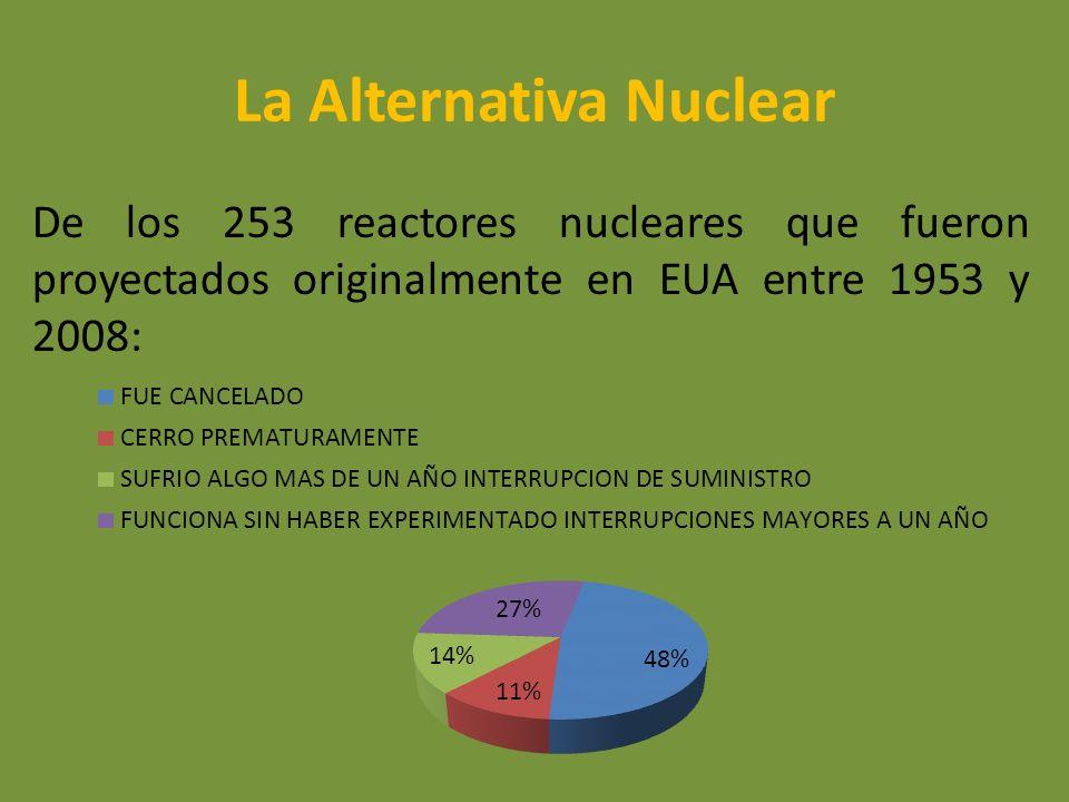 La Alternativa Nuclear De los 253 reactores nucleares que fueron proyectados originalmente en EUA entre 1953 y 2008: