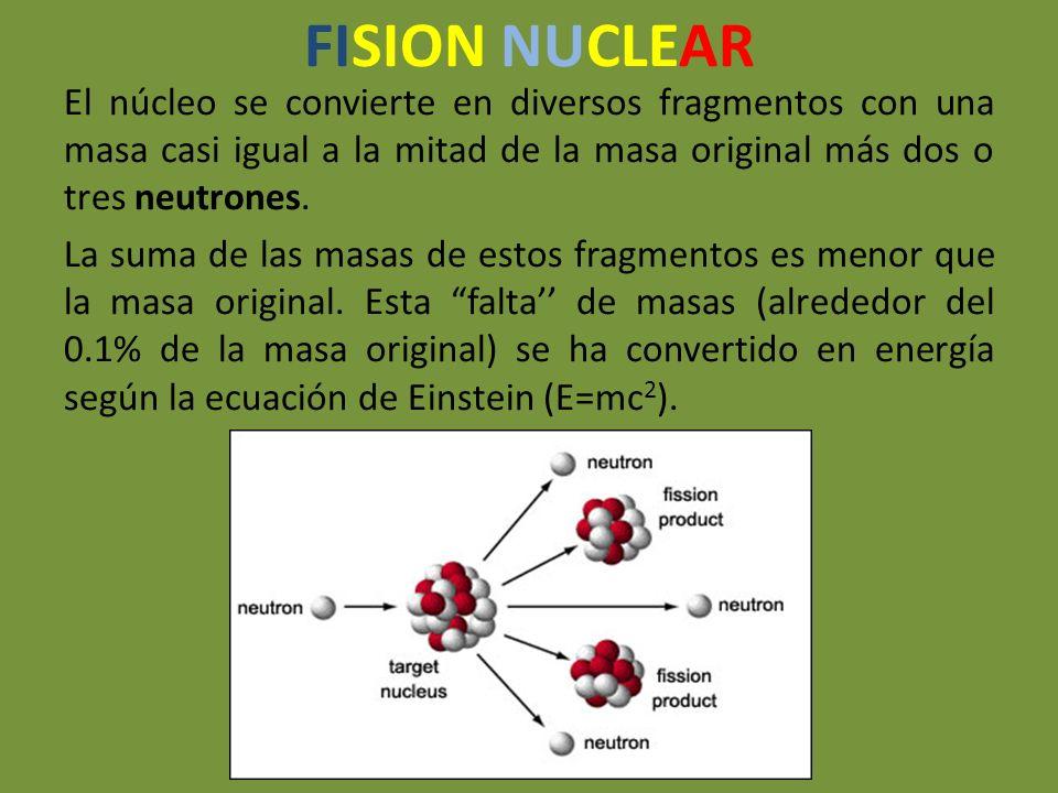 FISION NUCLEAR El núcleo se convierte en diversos fragmentos con una masa casi igual a la mitad de la masa original más dos o tres neutrones. La suma