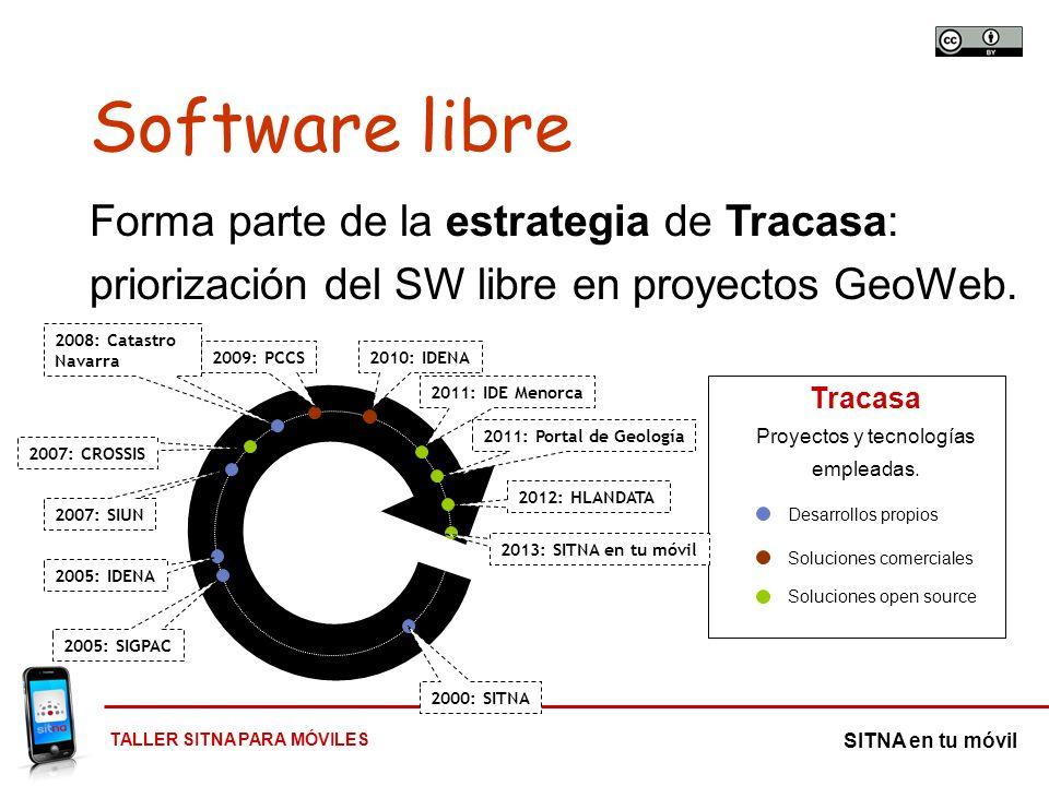 TALLER SITNA PARA MÓVILES SITNA en tu móvil Software libre Forma parte de la estrategia de Tracasa: priorización del SW libre en proyectos GeoWeb. Tra
