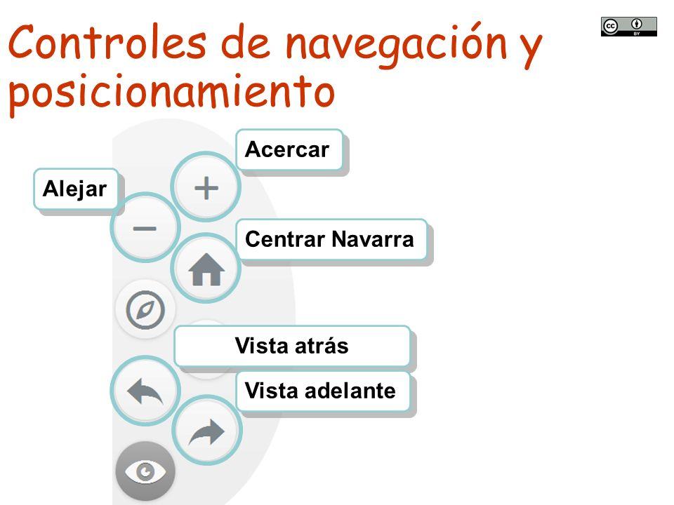 TALLER SITNA PARA MÓVILES SITNA en tu móvil Controles de navegación y posicionamiento Acercar Alejar Centrar Navarra Vista atrás Vista adelante