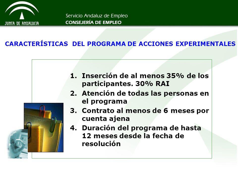1.Inserción de al menos 35% de los participantes. 30% RAI 2.Atención de todas las personas en el programa 3.Contrato al menos de 6 meses por cuenta aj