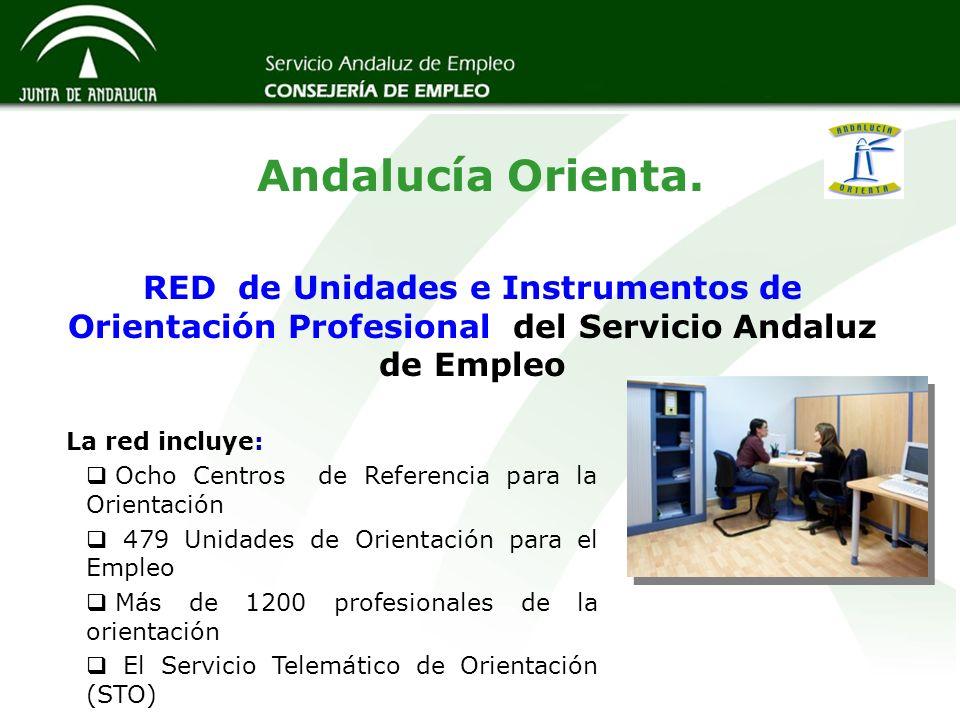 RED de Unidades e Instrumentos de Orientación Profesional del Servicio Andaluz de Empleo Andalucía Orienta. La red incluye: Ocho Centros de Referencia