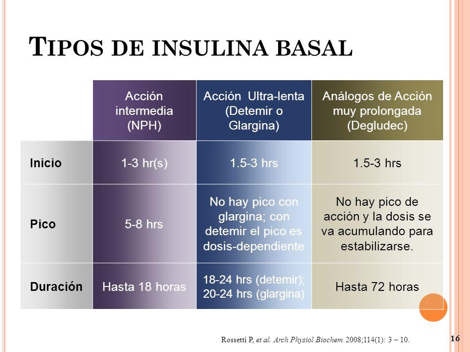 16 T IPOS DE INSULINA BASAL Acción intermedia (NPH) Acción Ultra-lenta (Detemir o Glargina) Análogos de Acción muy prolongada (Degludec) Inicio1-3 hr(