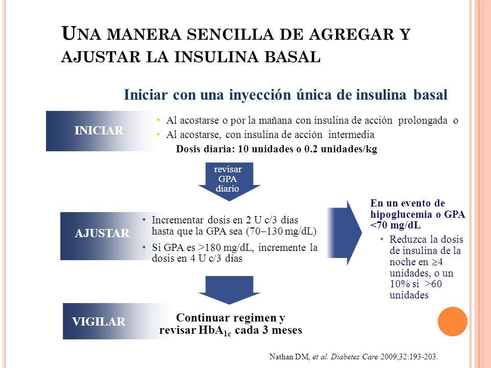 25 U NA MANERA SENCILLA DE AGREGAR Y AJUSTAR LA INSULINA BASAL Nathan DM, et al. Diabetes Care 2009;32:193-203. Iniciar con una inyección única de ins