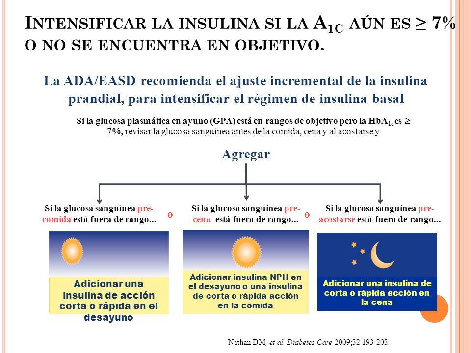I NTENSIFICAR LA INSULINA SI LA A 1 C AÚN ES 7% O NO SE ENCUENTRA EN OBJETIVO. La ADA/EASD recomienda el ajuste incremental de la insulina prandial, p