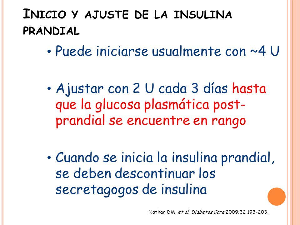 I NICIO Y AJUSTE DE LA INSULINA PRANDIAL Puede iniciarse usualmente con ~4 U Ajustar con 2 U cada 3 días hasta que la glucosa plasmática post- prandial se encuentre en rango Cuando se inicia la insulina prandial, se deben descontinuar los secretagogos de insulina Nathan DM, et al.