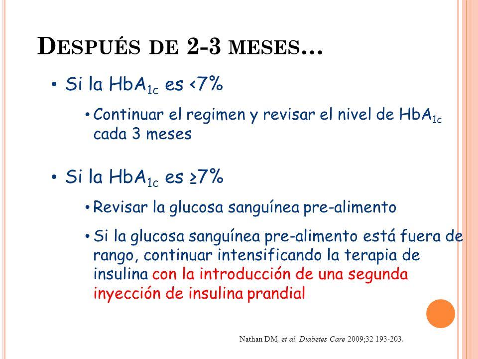 D ESPUÉS DE 2-3 MESES … Si la HbA 1c es <7% Continuar el regimen y revisar el nivel de HbA 1c cada 3 meses Si la HbA 1c es 7% Revisar la glucosa sanguínea pre-alimento Si la glucosa sanguínea pre-alimento está fuera de rango, continuar intensificando la terapia de insulina con la introducción de una segunda inyección de insulina prandial Nathan DM, et al.