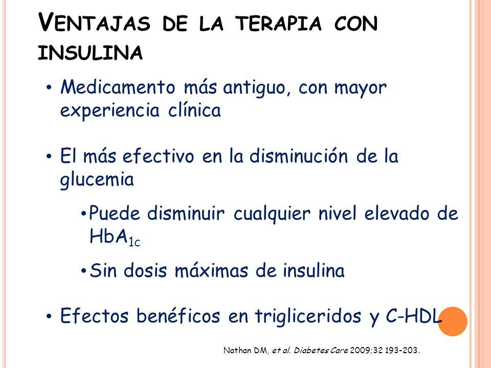 V ENTAJAS DE LA TERAPIA CON INSULINA Medicamento más antiguo, con mayor experiencia clínica El más efectivo en la disminución de la glucemia Puede disminuir cualquier nivel elevado de HbA 1c Sin dosis máximas de insulina Efectos benéficos en trigliceridos y C-HDL Nathan DM, et al.