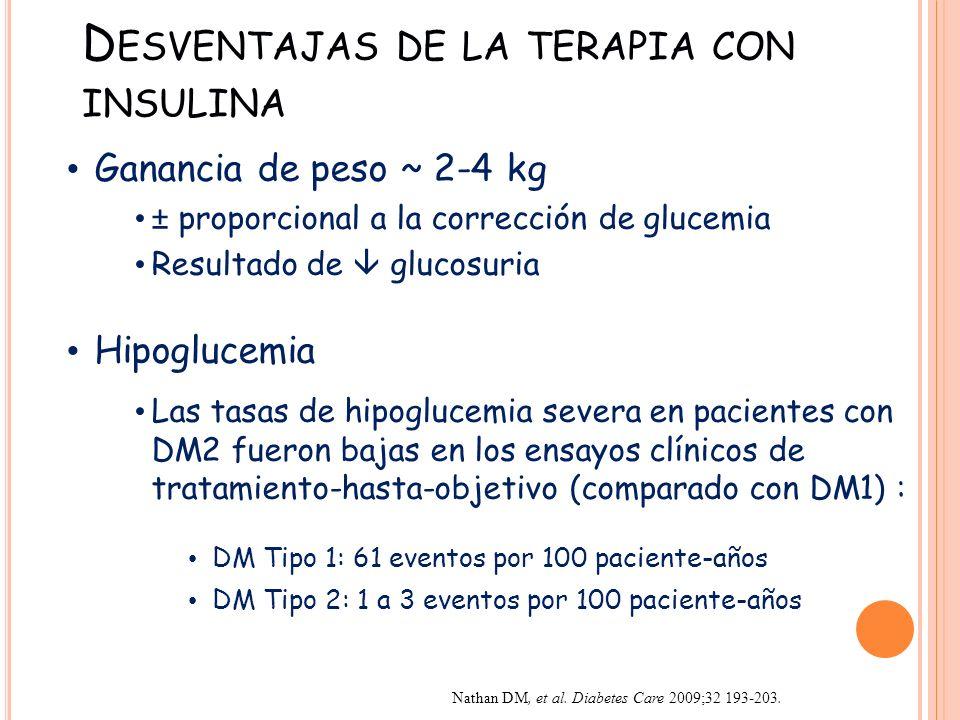 D ESVENTAJAS DE LA TERAPIA CON INSULINA Ganancia de peso ~ 2-4 kg ± proporcional a la corrección de glucemia Resultado de glucosuria Hipoglucemia Las tasas de hipoglucemia severa en pacientes con DM2 fueron bajas en los ensayos clínicos de tratamiento-hasta-objetivo (comparado con DM1) : DM Tipo 1: 61 eventos por 100 paciente-años DM Tipo 2: 1 a 3 eventos por 100 paciente-años Nathan DM, et al.