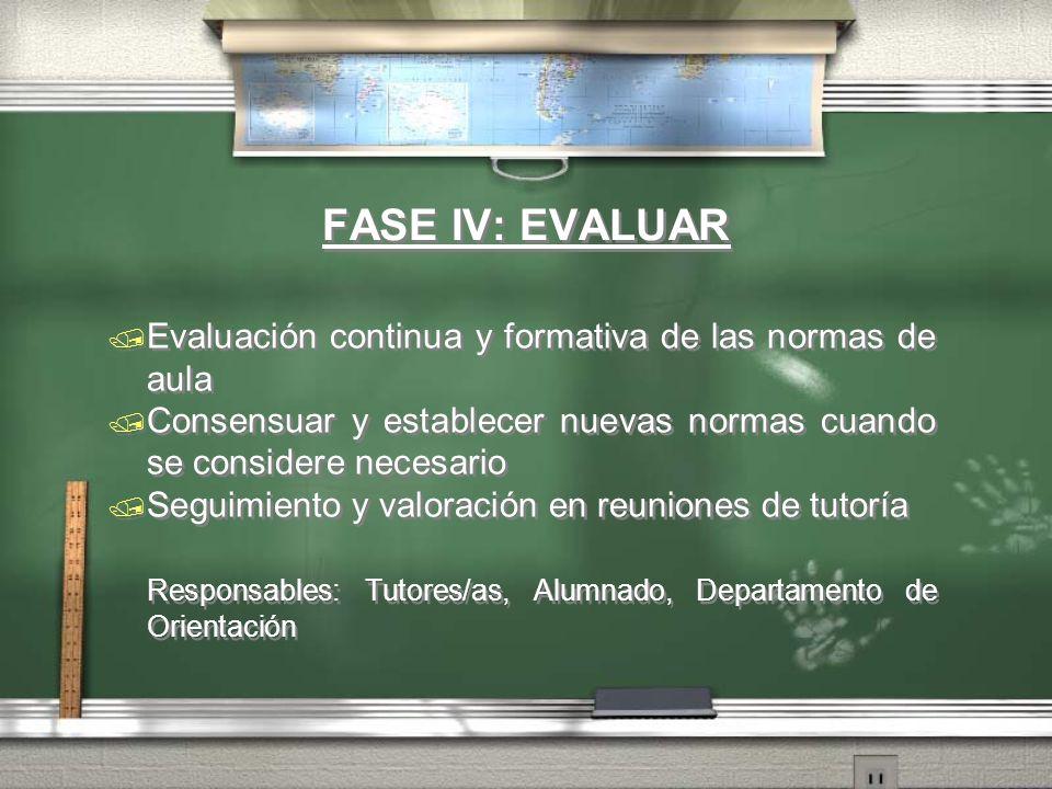 FASE IV: EVALUAR Evaluación continua y formativa de las normas de aula Consensuar y establecer nuevas normas cuando se considere necesario Seguimiento