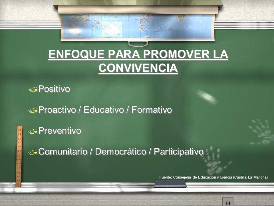 ENFOQUE PARA PROMOVER LA CONVIVENCIA Positivo Proactivo / Educativo / Formativo Preventivo Comunitario / Democrático / Participativo Positivo Proactiv