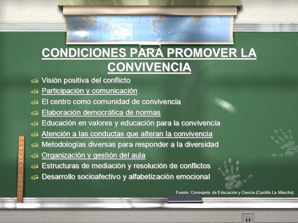 CONDICIONES PARA PROMOVER LA CONVIVENCIA Visión positiva del conflicto Participación y comunicación El centro como comunidad de convivencia Elaboració